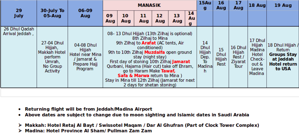 Hajj Package Itinerary